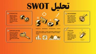تصویر از معرفی تحلیل SWOT
