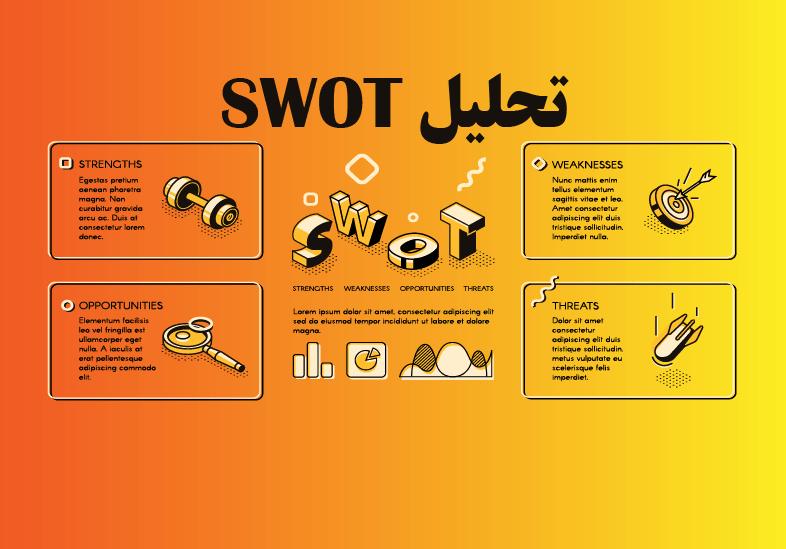 بررسی تحلیل SWOT