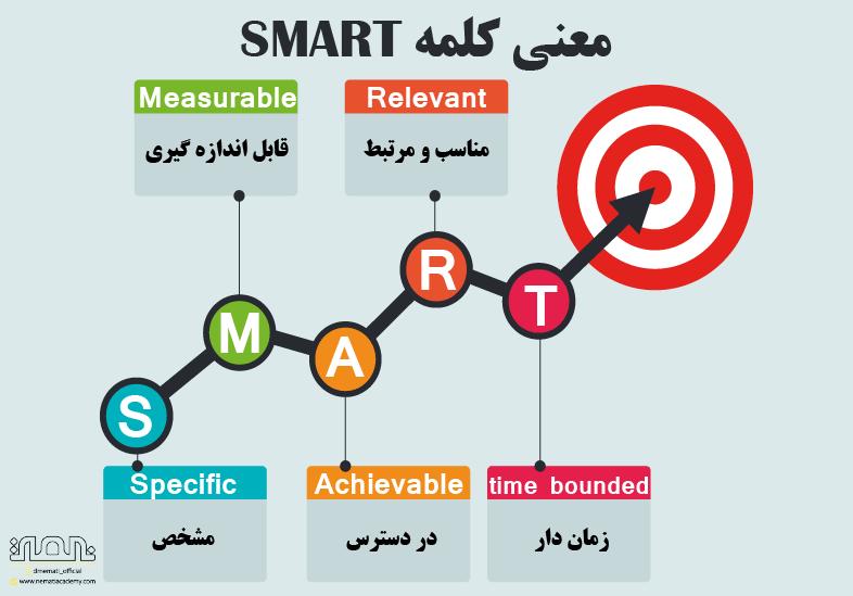تکنیک SMART چیست؟