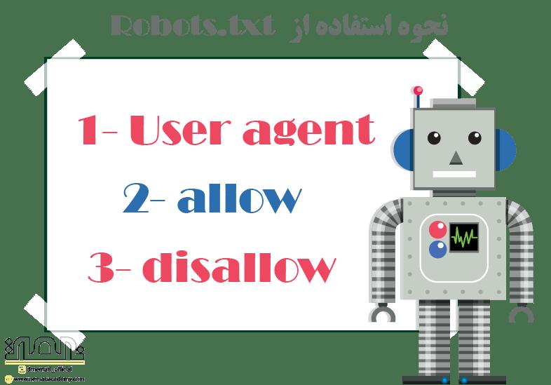 نحوه استفاده از Robots.txt