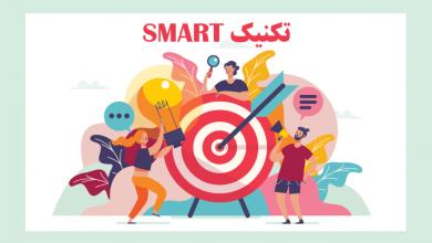 تصویر از تکنیک SMART چیست؟
