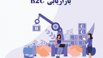 تصویر از بازاریابی B2C چیست؟