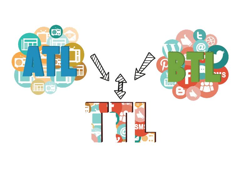 تبلیغات ATL-BTL-TTL چیست؟