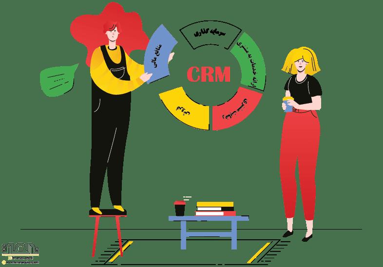 مدیریت ارتباط با مشتری چیست؟؟