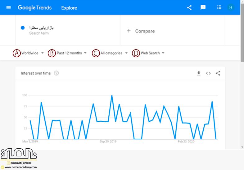 بخش های مختلف گوگل ترندز کدام اند؟