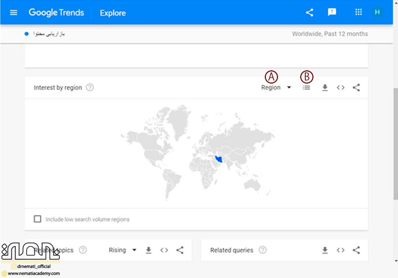 میزان محبوبیت عبارت جستجو شده در گوگل نرندز