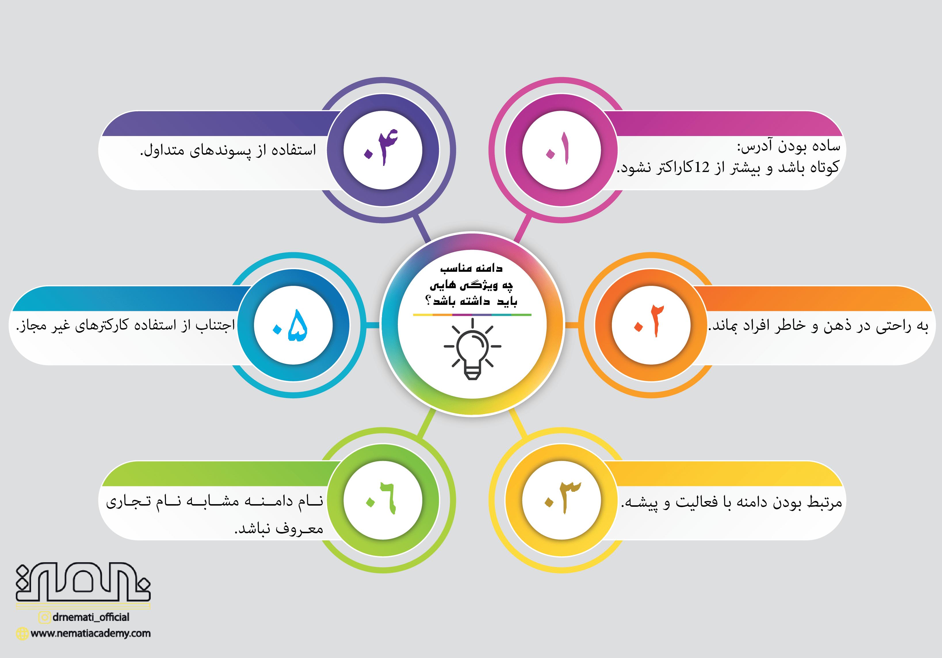ویژگی های دامنه چیست؟
