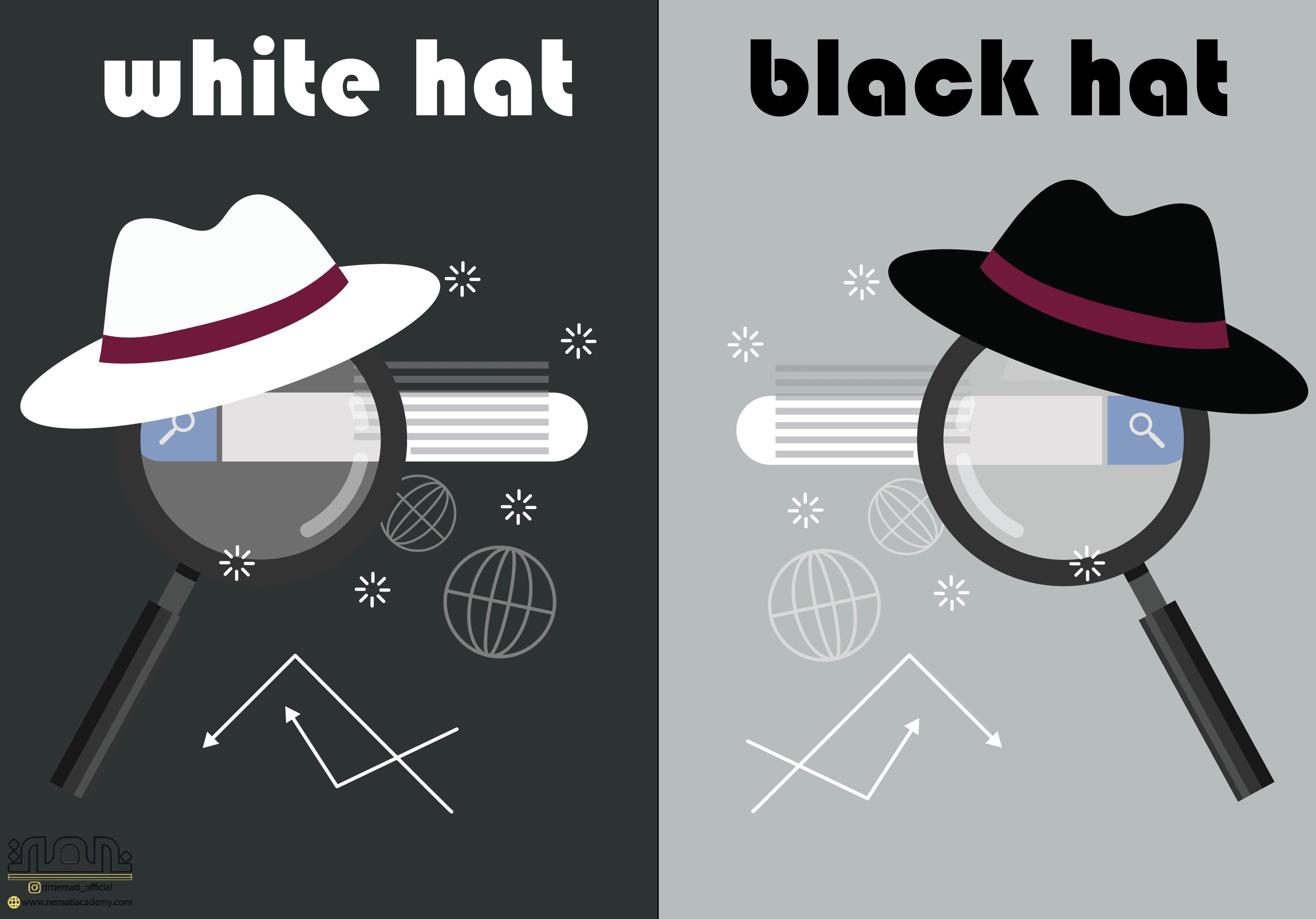 سئو چیست و کلاه سیاه و سفید چه کاربردی دارد